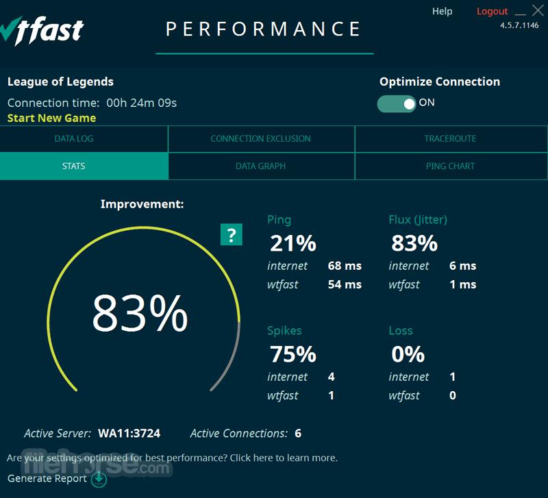 Wtfast Crack 4.16.0.1903 + Activation Key &Torrent (Latest ) 2021